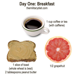 military-diet-day-one-breakfast1-300x300